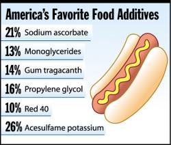 aditivi-alimentari.jpg