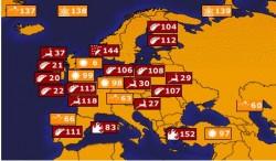 hara Europei