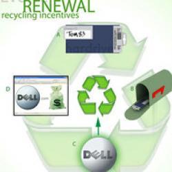 reciclare echipamente electronice