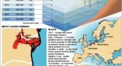 Cresterea nivelului marii si a oceanelor