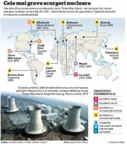 """Ucraina intentioneaza sa """"revitalizeze"""" zonele contaminate din jurul centralei nucleare de la Cernobil"""