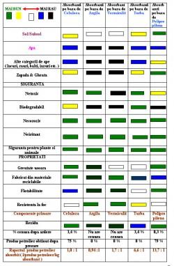 tabel-bio.jpg