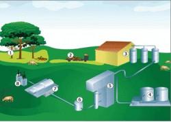 Introducerea energiei alternative in practica obisnuita