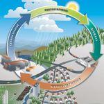 UE ar putea economisi 250 miliarde de euro pân? în 2030 prin reducerea consumului de energie