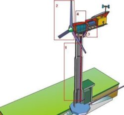 Cum functioneaza turbinele care transforma vantul in energie verde