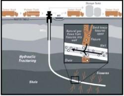 Emisiile fugitive de gaz in cazul fracturarii hidraulice si contributia lor la efectul de sera