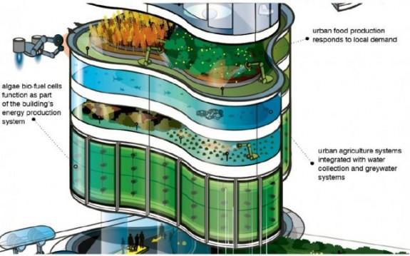 Cl?dirile viitorului vor fi construite din module separate care vor avea diverse întrebuin??ri