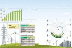 In bataia vantului: presiune pe investitorii in eolian