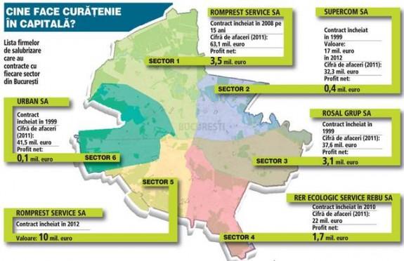 România produce opt milioane de tone de de?euri anual. Peste 90% sunt depozitate la gropile de gunoi ?i nu reciclate