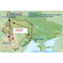 Actiune de expertiza a sistemelor ecologice specifice sacalului in Ucraina, OLBIA 2013  Citeste mai mult: Actiune de expertiza a sistemelor ecologice specifice sacalului in Ucraina, OLBIA 2013