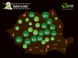 Harta taierilor de paduri din Romania
