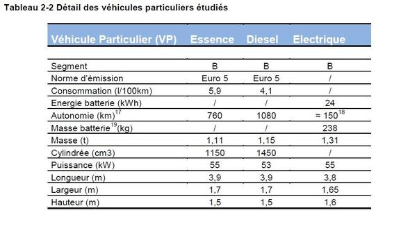 masini-electrice-benzina-diesel-model-teroretic
