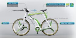 Bicicleta Lightfog absoarbe CO2 si praf si produce oxygen