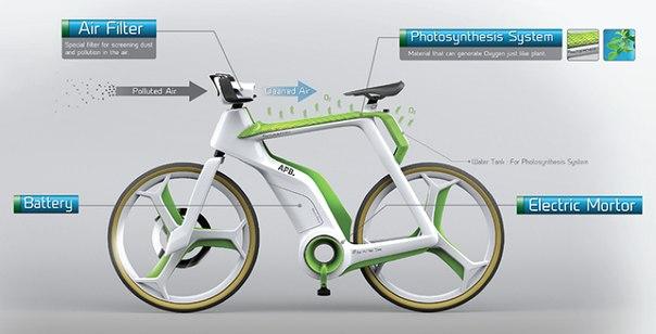 Bicicleta Lightfog absoarbe CO2 ?i praf ?i produce oxygen