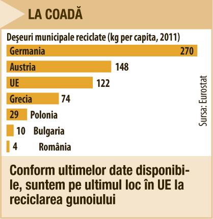 R?zboi deschis pentru de?eurile românilor