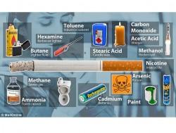 Ce contin de fapt tigarile: arsenic, cianura, acetona, printre miile de chimicale ce se regasesc in ele