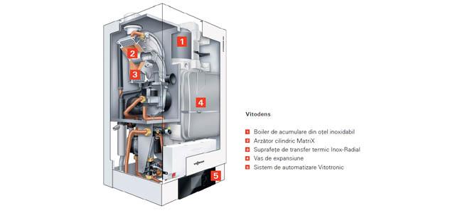 Uniunea Europeana impune cresterea eficientei centralelor termice pentru locuinte. Ce solutii are Romania?