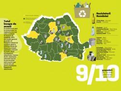 Cat a reciclat Romania in ultimii zece ani?