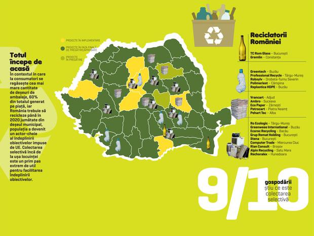 Cât a reciclat România în ultimii zece ani?