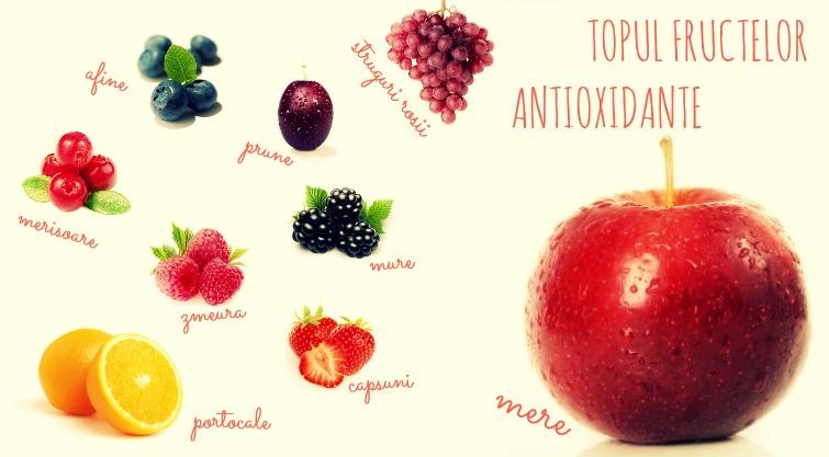 Antioxidan?ii, substan?e ce ne ajut? s? ne men?inem s?n?tatea