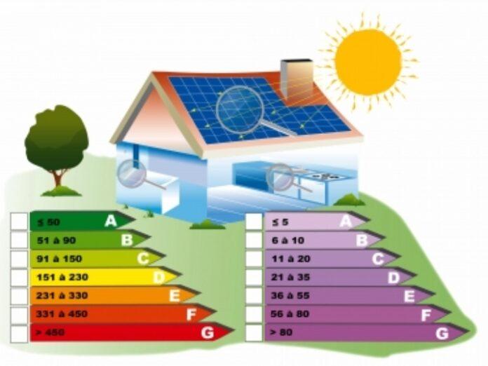 Casa in care intretinerea este cu 80% mai mica. Cum arata prima locuinta verde de lux din Romania