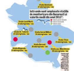 Drumul Taberei, transformat intr-unul din cele mai poluate cartiere din Bucuresti