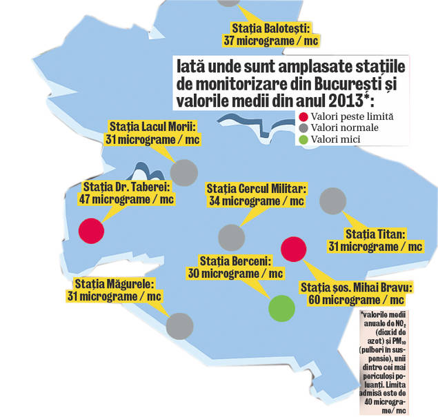 Drumul Taberei, transformat într-unul din cele mai poluate cartiere din Bucure?ti