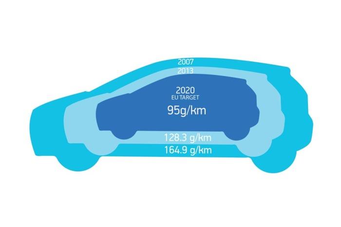 Cât de mult te mint constructorii auto în privin?a consumului ?i cum î?i afecteaz? via?a