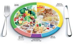 Cheia unei diete sanatoase sta in profilul genetic al fiecarei persoane