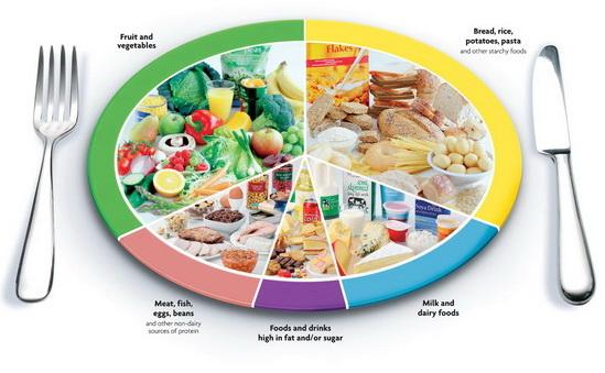 Cheia unei diete s?n?toase st? în profilul genetic al fiec?rei persoane