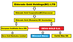 Ancheta : Cine se afla in spatele afacerii Deva Gold si care este legatura cu Rosia Montana