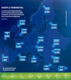 Clima Romaniei ne scoate din buzunar miliarde de euro pe an
