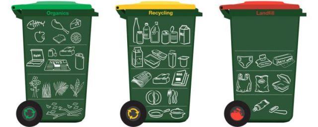 Componență deșeuri Toronto